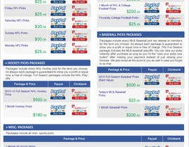 nº 44 pour Simple Checkout Page Redesign par antonyngo