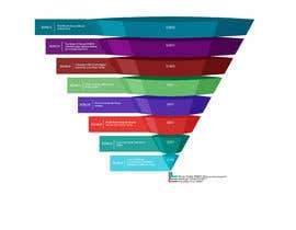 #23 for I need a Funnel Image/graphic for each bonus product offered in my Wealth Score Course.. by Alamin011