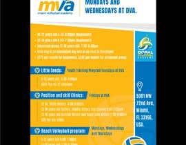 #14 για MVA and DVA από darbarg