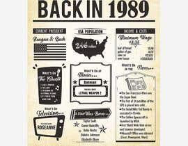 #32 untuk Back in 1988 - Birthday Poster oleh satishandsurabhi