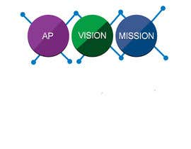 #4 for AP vision mission statement by kumaramgmgrand