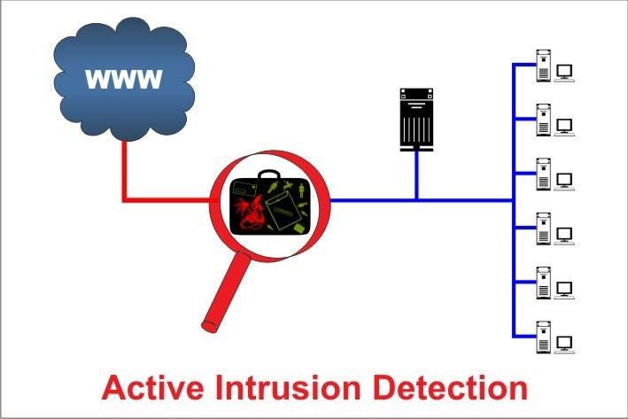Natečajni vnos #                                        10                                      za                                         Illustration Design for Active Network Security.com