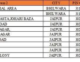 #73 untuk IEC DATA RAJASHAN oleh rathan889