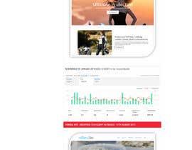 #3 cho Tidy HMTL ebay template - 30 mins bởi alaminjsr