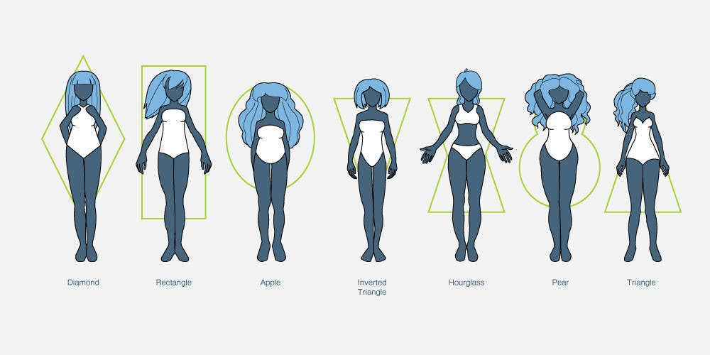 Penyertaan Peraduan #                                        66                                      untuk                                         Illustration Design for female body shapes/ types
