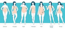 Illustration Design for female body shapes/ types için Graphic Design53 No.lu Yarışma Girdisi