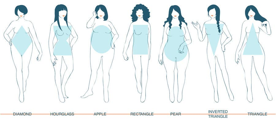 Penyertaan Peraduan #52 untuk Illustration Design for female body shapes/ types