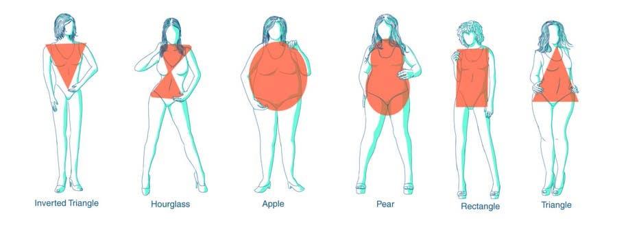 Inscrição nº 48 do Concurso para Illustration Design for female body shapes/ types