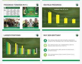#7 cho Build a PowerPoint Presentation - 8 slides bởi zeustubaga