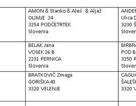 nº 5 pour Convert excel file to word printing labels for envelopes 2019 par hasansk1712