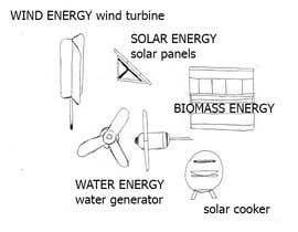 Nro 11 kilpailuun Energy Harvesting Devices käyttäjältä sonnybautista143