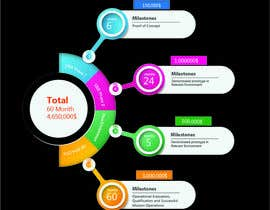 #6 untuk Create an infographic for a website that matches the feel and look of the website oleh rashaosamaa