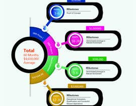 #15 untuk Create an infographic for a website that matches the feel and look of the website oleh rashaosamaa