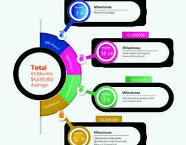 #19 untuk Create an infographic for a website that matches the feel and look of the website oleh rashaosamaa