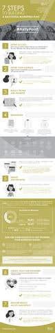 Konkurrenceindlæg #3 billede for Blog Infographic