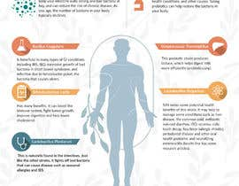 #23 for Create a Health Infographic by sdgraphic18