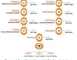 #34 pentru Make a weekly schedule for a dance studio de către sk01741740555