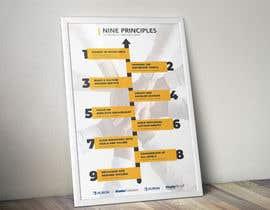 #177 za create a 24x36 poster design od darbarg