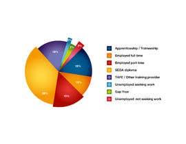 #2 za Design a Graph Chart od Nikapal
