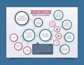 #37 za Design us an amazing infograph! od RomanaMou