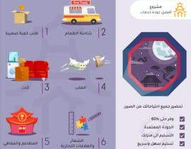 #1 za i wanna translate this picture from english to arabic od SalmaHB95