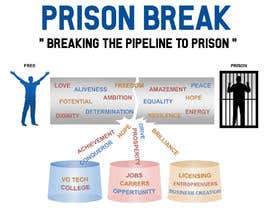 nº 17 pour Prison Break Logo par yerfandi