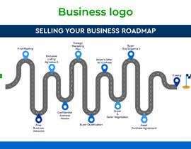 sayedroman99 tarafından Graphic Designer needed for a 'roadmap' graphic with 11 steps için no 77