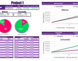 #42 for Excel Sheet cosmetics and aesthetics enhancement by imfarrukh47