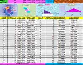 #34 for Excel Sheet cosmetics and aesthetics enhancement by shahidulbhatsi3
