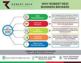 #7 for Design Infographic showing Why Robert Reid Business Brokers by mdamirhossain071