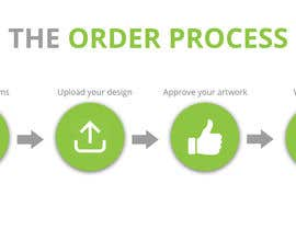 #5 para Design Order Process Banner for my Website por bdmamun86