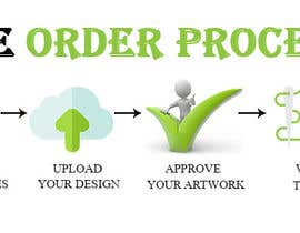 #10 para Design Order Process Banner for my Website por nadiba365