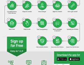 Nro 7 kilpailuun Create a infographic käyttäjältä RomanaMou