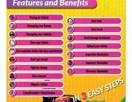 Nro 20 kilpailuun Create a infographic käyttäjältä soniajay15792