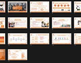 agungwan5 tarafından Need Graphic Designer to Make this Presentation Sparkle! için no 41