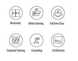 #4 for Create Icons for Training programs by JA838