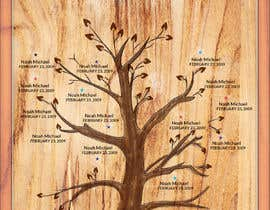 Nro 30 kilpailuun Design me a family tree käyttäjältä sushanta13