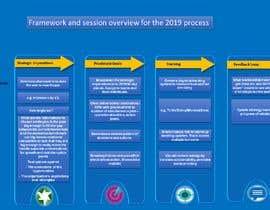 #20 for 2 PPT Slides |  Executive Design | Generic Strategy Content af szubaira