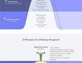 #15 for Design an Infograph by BCharlotte