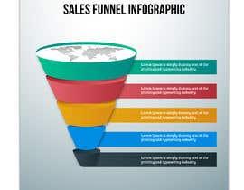 #6 para Sales Funnel Infographic por SLP2008