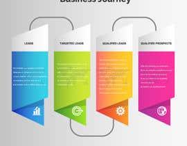 #13 para Sales Funnel Infographic por MahatabUddin1