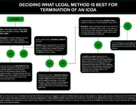 #21 for Decision Tree by FALL3N0005000