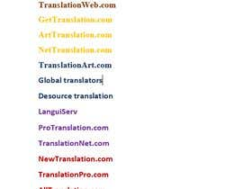 #190 for Suggest a brand name for Translation and languages services. by MdFaisalS