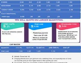 Nro 13 kilpailuun Design my price sheet käyttäjältä nikaljereshma