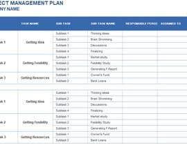 #33 for Build me a excel Project Plan af imfarrukh47