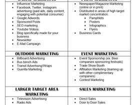 Nro 6 kilpailuun Quick Marketing strategy käyttäjältä majellelegros