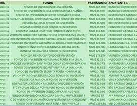 #28 for Data Entry PDF to Excel af Debujiorock