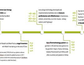 nº 26 pour Design an infographic or powerpoint 1pager to show our company history par tsclabos