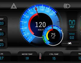 #37 cho Graphic for motorcycle dashboard bởi Watfa3D