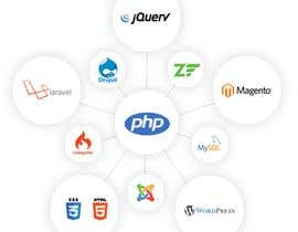 #2 untuk Drupal expert update a current site in Drupal oleh waleedakram2